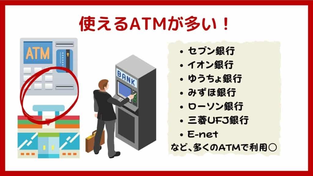 楽天銀行メリット:使えるATMが多い