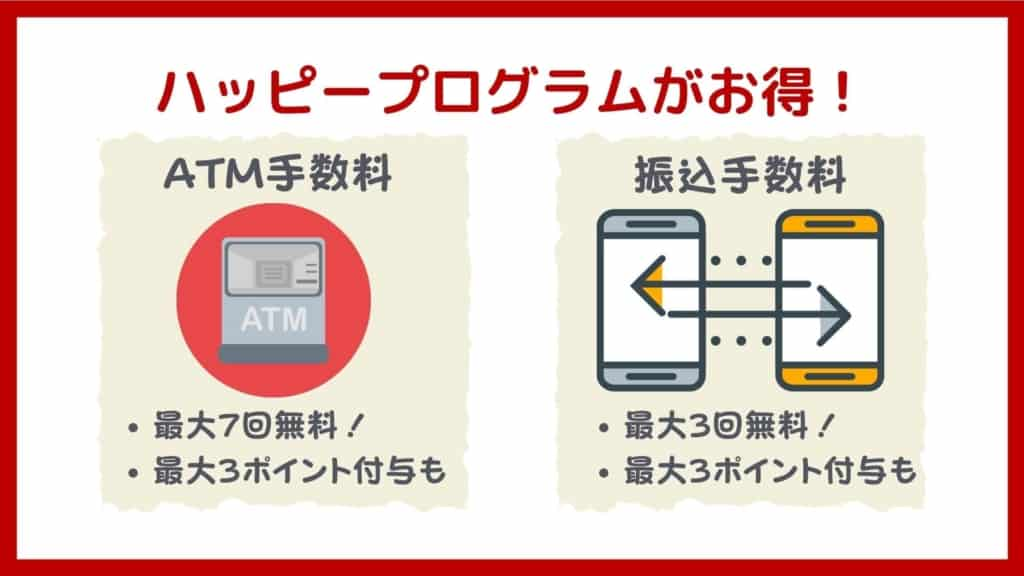 楽天銀行メリット:ハッピープログラム特典が「お得」すぎる!