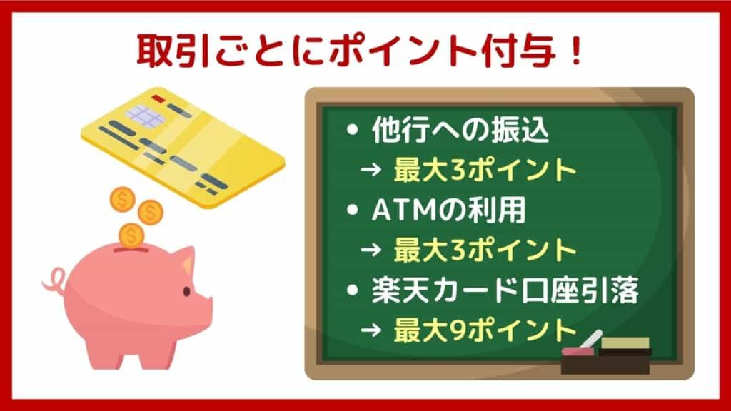楽天銀行メリット:取引で楽天ポイントが貯まる