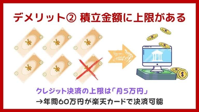 楽天カードクレジット決済による積立上限額は月5万円