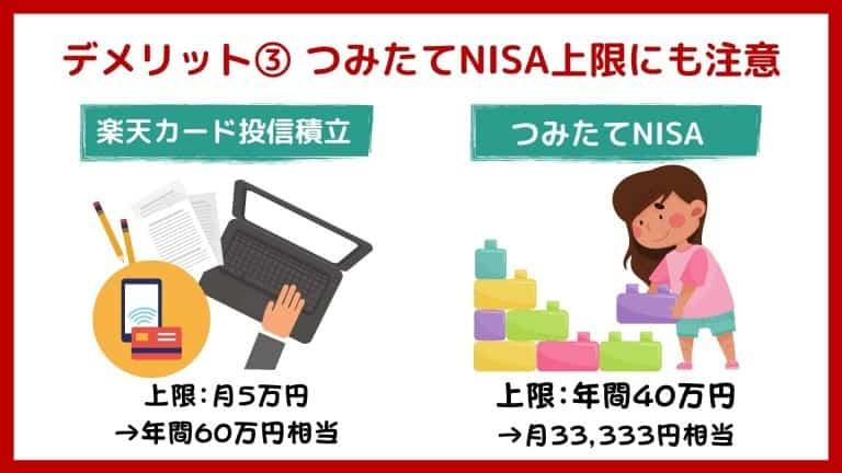 楽天カードクレジット決済での投信積立デメリット3:つみたてNISAの上限金額にも注意