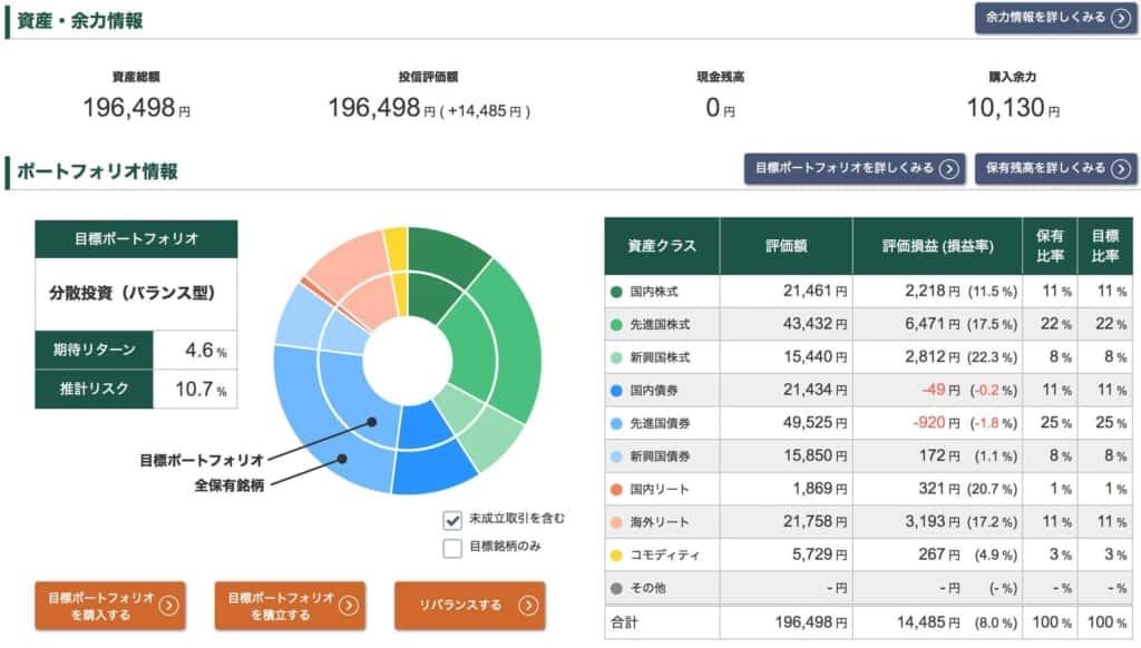 投信工房ポートフォリオ【2021年6月18日】