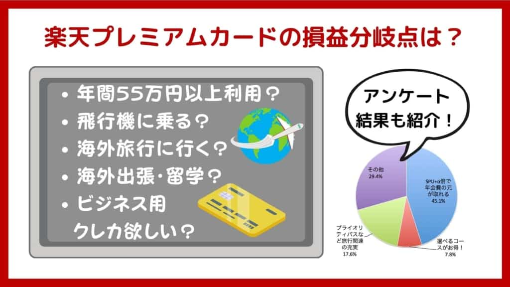 楽天プレミアムカードの損益分岐点【2021年最新版】