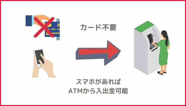 PayPay銀行のスマホATM