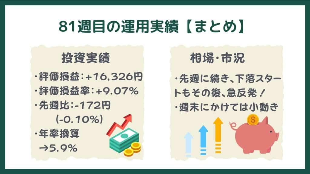 投信工房の運用実績【81週目・まとめ】