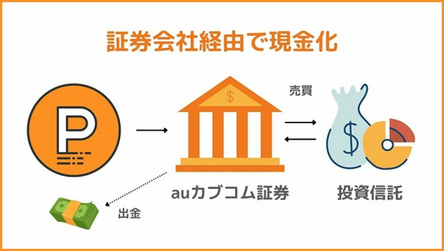 Pontaポイントの現金化(証券)