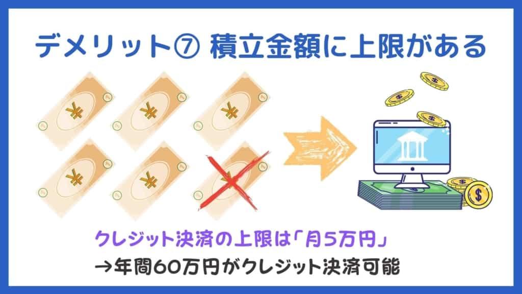 SBI証券クレカ積立のデメリット7:積立金額の上限は5万円
