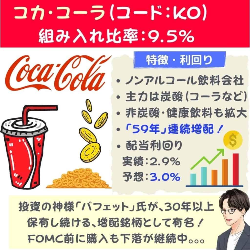 銘柄比率④コカ・コーラ PayPay証券は儲かる?
