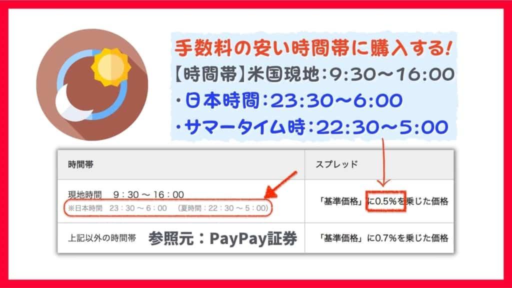 手数料が高い時間を避けて注文 PayPay証券の手数料
