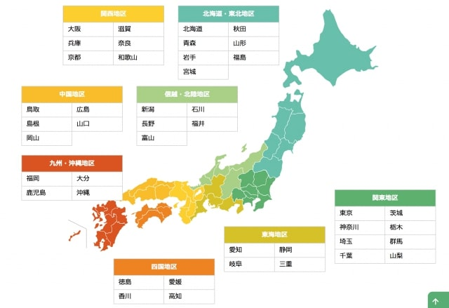神戸物産の株主優待|利用可能な店舗