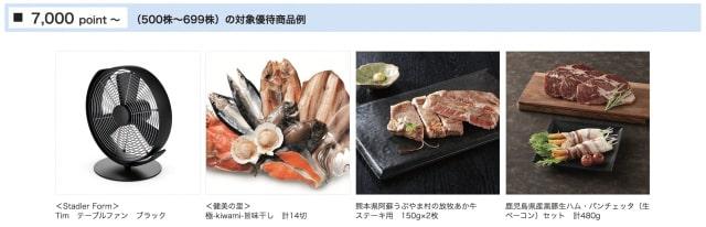 エイジアの株主優待(500株)
