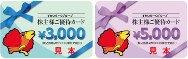 すかいらーくの優待カード(見本)