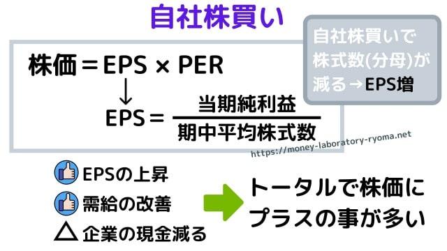 EPSの上昇や需給にプラスで結果的に株価へのプラス作用が大きい|自社株買い