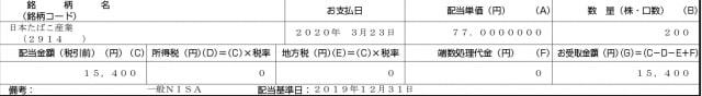 JT配当金の振込・入金時期